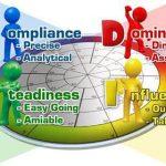 Compliance, Dominance, Steadiness, Influence